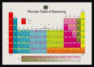 Periodicswearing