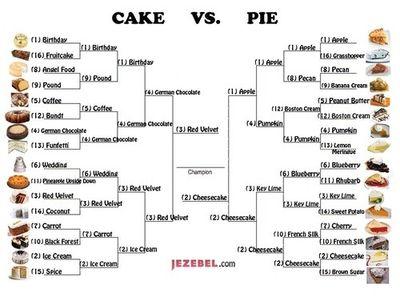 500x_jezebel_dessert_bracket3_contenders